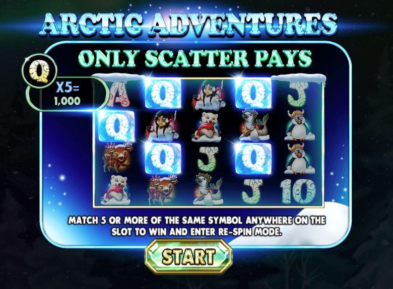 Arctic Adventures kolikkopeli